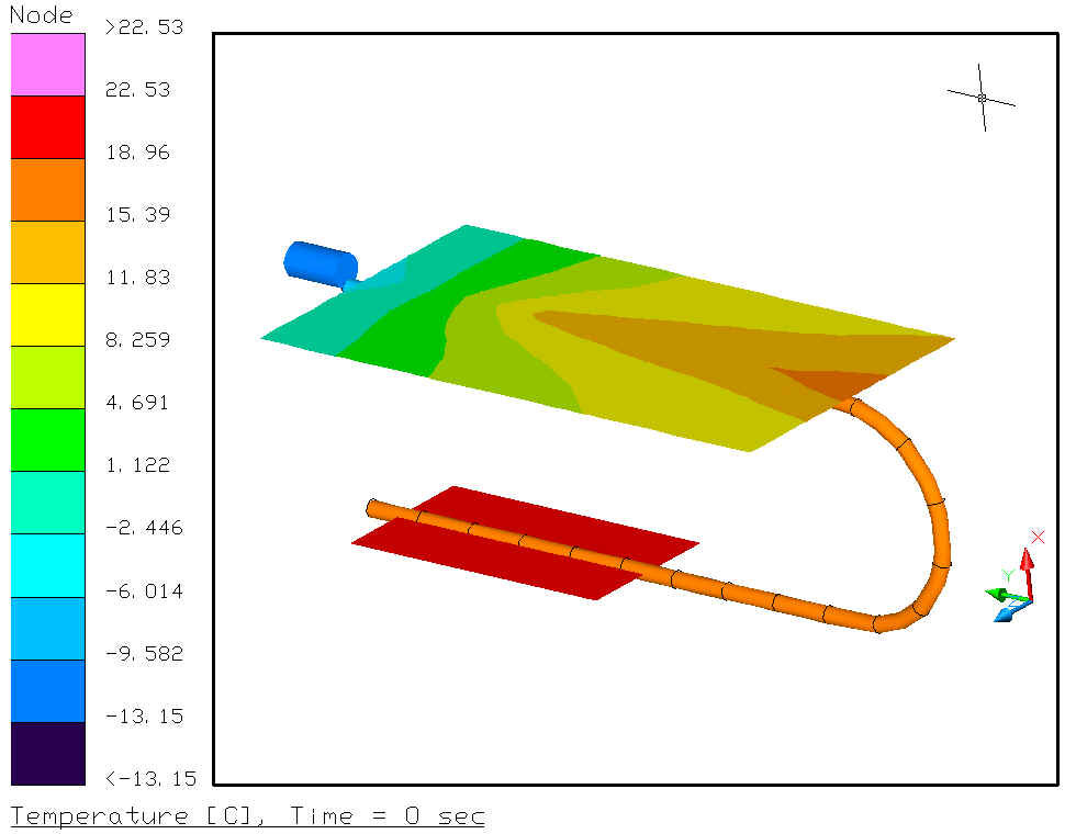 Postprocessed model of a vapor blocked VCHP