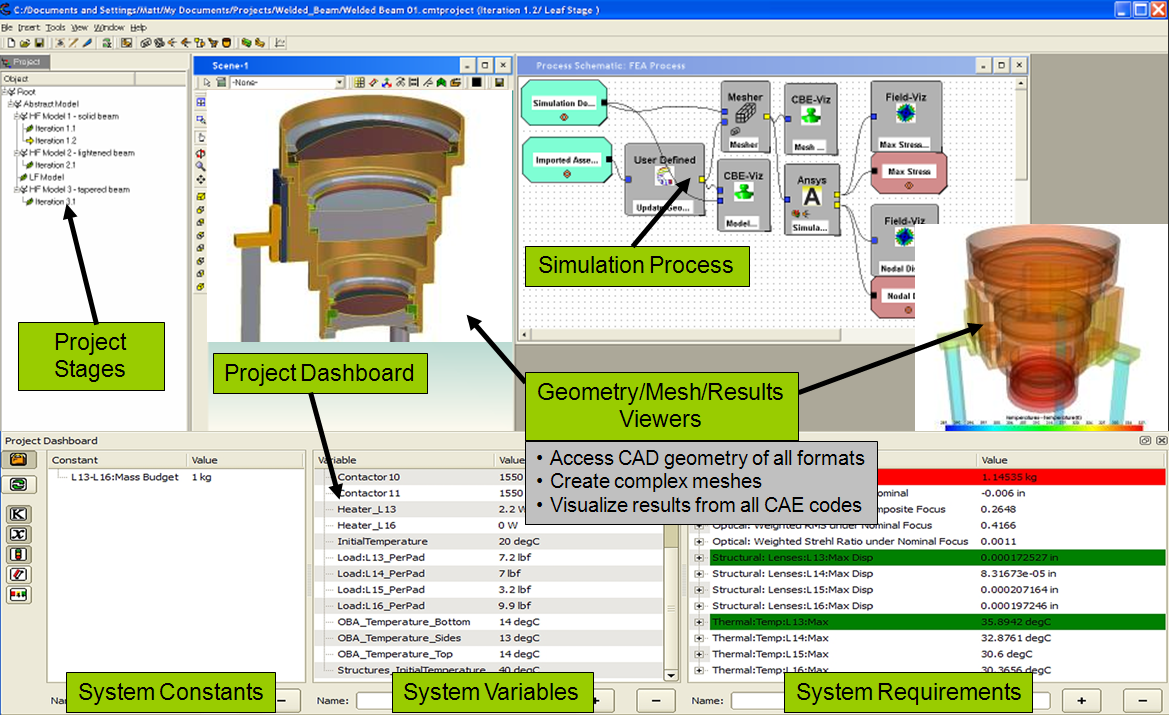 Screenshot of Integrated Thermal, Structural, Optical Analysis Using Comet