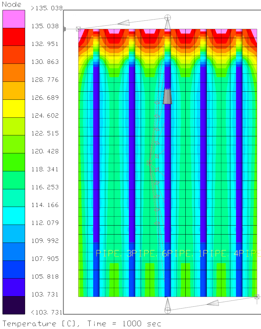 Postprocessed model of solar thermal collector panel with thermosyphons