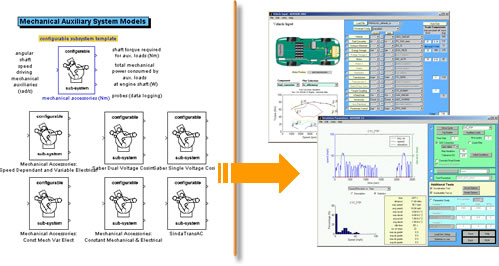Integrated analysis solutions for concurrent engineering