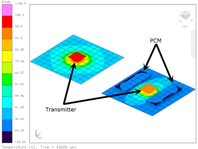 Comparing transmitter temperatures with and without PCM