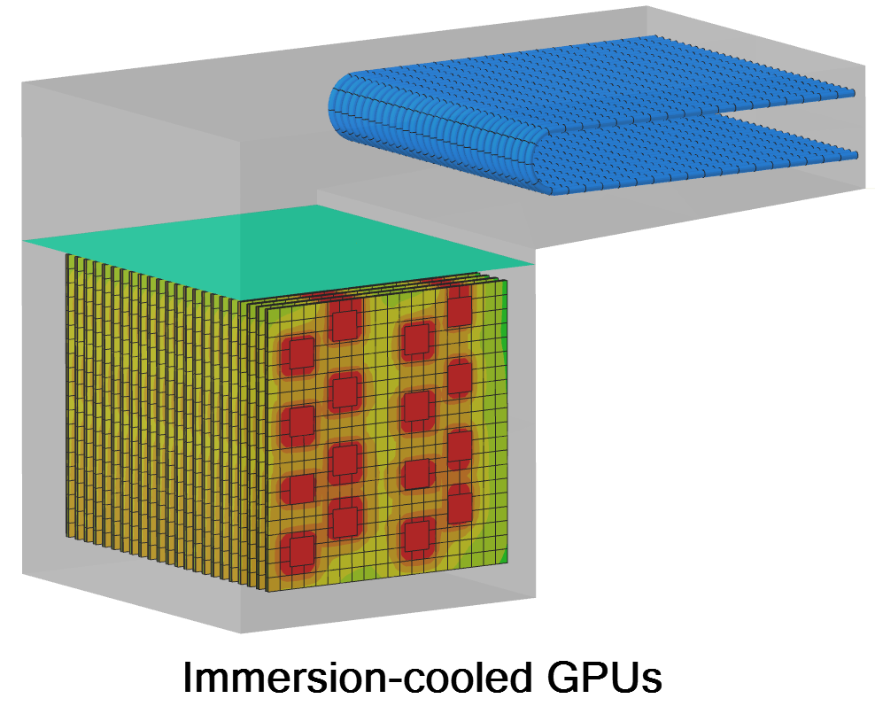 Immersion-cooled Electronics