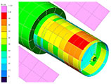 Thermal model of telescope shell